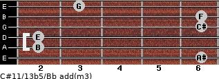 C#11/13b5/Bb add(m3) guitar chord
