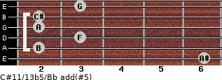 C#11/13b5/Bb add(#5) guitar chord