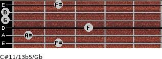 C#11/13b5/Gb for guitar on frets 2, 1, 3, 0, 0, 2