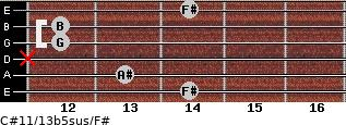 C#11/13b5sus/F# for guitar on frets 14, 13, x, 12, 12, 14