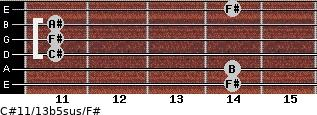 C#11/13b5sus/F# for guitar on frets 14, 14, 11, 11, 11, 14