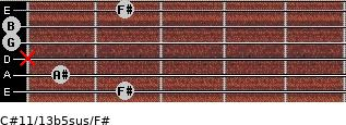 C#11/13b5sus/F# for guitar on frets 2, 1, x, 0, 0, 2
