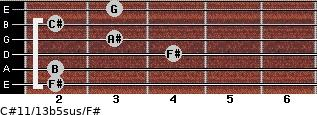 C#11/13b5sus/F# for guitar on frets 2, 2, 4, 3, 2, 3