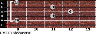 C#11/13b5sus/F# for guitar on frets x, 9, 11, 12, 11, 9