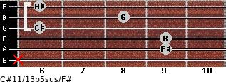 C#11/13b5sus/F# for guitar on frets x, 9, 9, 6, 8, 6