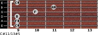 C#11/13#5 for guitar on frets 9, 9, 9, 10, 11, 9