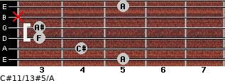 C#11/13#5/A for guitar on frets 5, 4, 3, 3, x, 5