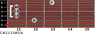 C#11/13#5/A for guitar on frets x, 12, 11, 11, 11, 13