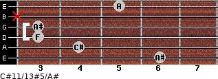 C#11/13#5/A# for guitar on frets 6, 4, 3, 3, x, 5