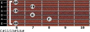 C#11/13#5/A# for guitar on frets 6, 8, 7, 6, 7, 6