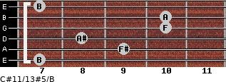C#11/13#5/B for guitar on frets 7, 9, 8, 10, 10, 7