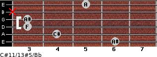 C#11/13#5/Bb for guitar on frets 6, 4, 3, 3, x, 5