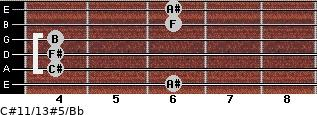 C#11/13#5/Bb for guitar on frets 6, 4, 4, 4, 6, 6