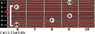 C#11/13#5/Bb for guitar on frets 6, 8, 9, x, 6, 9