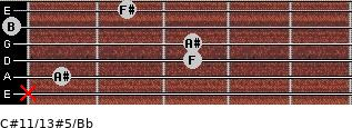 C#11/13#5/Bb for guitar on frets x, 1, 3, 3, 0, 2