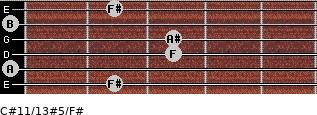 C#11/13#5/F# for guitar on frets 2, 0, 3, 3, 0, 2
