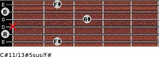 C#11/13#5sus/F# for guitar on frets 2, 0, x, 3, 0, 2