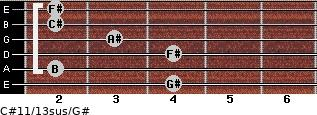 C#11/13sus/G# for guitar on frets 4, 2, 4, 3, 2, 2