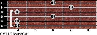 C#11/13sus/G# for guitar on frets 4, 4, 6, 4, 7, 6