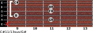 C#11/13sus/G# for guitar on frets x, 11, 9, 11, 11, 9