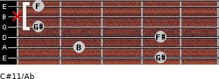 C#11/Ab for guitar on frets 4, 2, 4, 1, x, 1