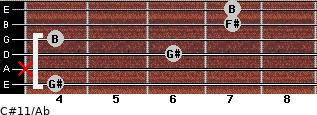 C#11/Ab for guitar on frets 4, x, 6, 4, 7, 7
