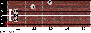 C#11/Ab for guitar on frets x, 11, 11, 11, 12, 13