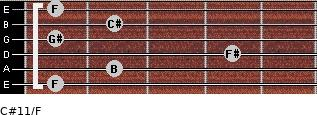 C#11/F for guitar on frets 1, 2, 4, 1, 2, 1
