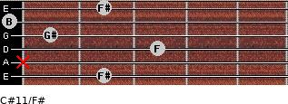C#11/F# for guitar on frets 2, x, 3, 1, 0, 2