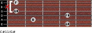 C#11/G# for guitar on frets 4, 2, 4, 1, x, 1