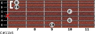 C#11b5 for guitar on frets 9, 10, x, 10, 7, 7