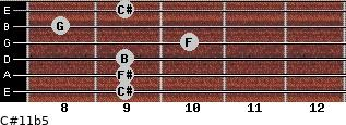 C#11b5 for guitar on frets 9, 9, 9, 10, 8, 9