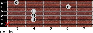 C#11b5 for guitar on frets x, 4, 4, 4, 6, 3