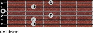 C#11b5/F# for guitar on frets 2, 2, 3, 0, 2, 3
