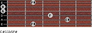 C#11b5/F# for guitar on frets 2, 4, 3, 0, 0, 2