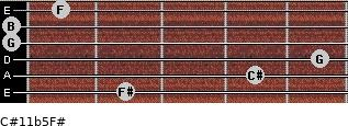 C#11b5/F# for guitar on frets 2, 4, 5, 0, 0, 1