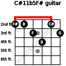 C#11b5/F# for guitar on frets 2, 2, 3, 4, 2, 3