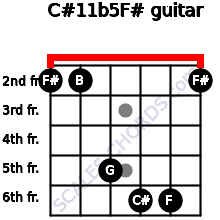 C#11b5/F# for guitar on frets 2, 2, 5, 6, 6, 2