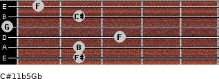 C#11b5/Gb for guitar on frets 2, 2, 3, 0, 2, 1
