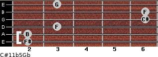 C#11b5/Gb for guitar on frets 2, 2, 3, 6, 6, 3