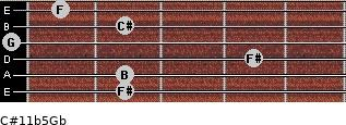 C#11b5/Gb for guitar on frets 2, 2, 4, 0, 2, 1