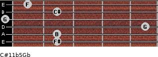 C#11b5/Gb for guitar on frets 2, 2, 5, 0, 2, 1