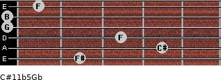 C#11b5/Gb for guitar on frets 2, 4, 3, 0, 0, 1