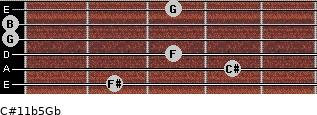 C#11b5/Gb for guitar on frets 2, 4, 3, 0, 0, 3