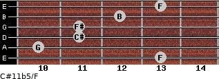C#11b5/F for guitar on frets 13, 10, 11, 11, 12, 13