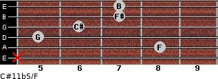 C#11b5/F for guitar on frets x, 8, 5, 6, 7, 7