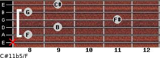 C#11b5/F for guitar on frets x, 8, 9, 11, 8, 9