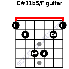 C#11b5/F for guitar on frets 1, 2, 4, 4, 2, 1