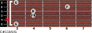 C#11b5/G for guitar on frets 3, x, 4, 4, 6, 3
