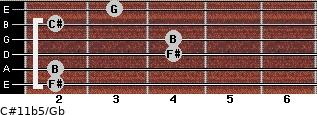 C#11b5/Gb for guitar on frets 2, 2, 4, 4, 2, 3